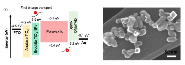 Japanische Forscher steigern Leistung von Perovskit-Solarzellen mit Titanoxid