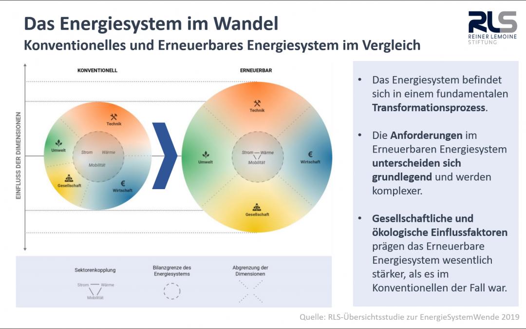 """Studie identifiziert """"Bremsen"""" der Deutschen Energiewende"""