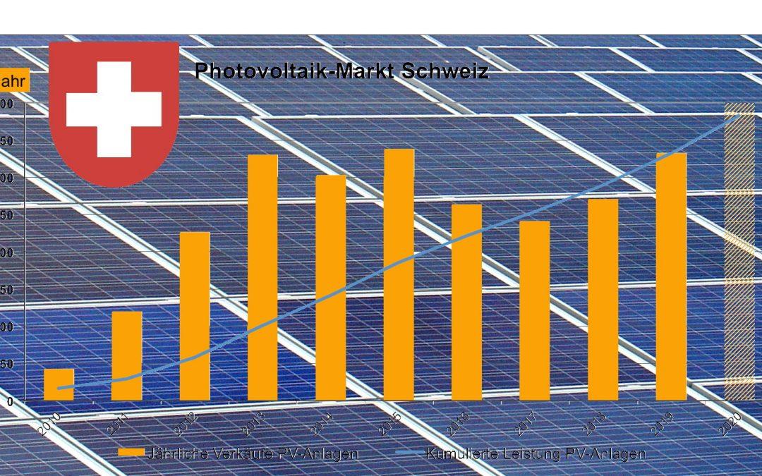 Schweiz meldet Photovoltaik-Rekordjahr