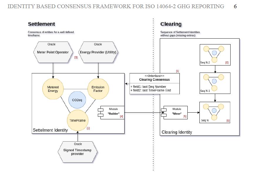 Neues Whitepaper für kontinuierliches CO2 -Monitoring für Unternehmen