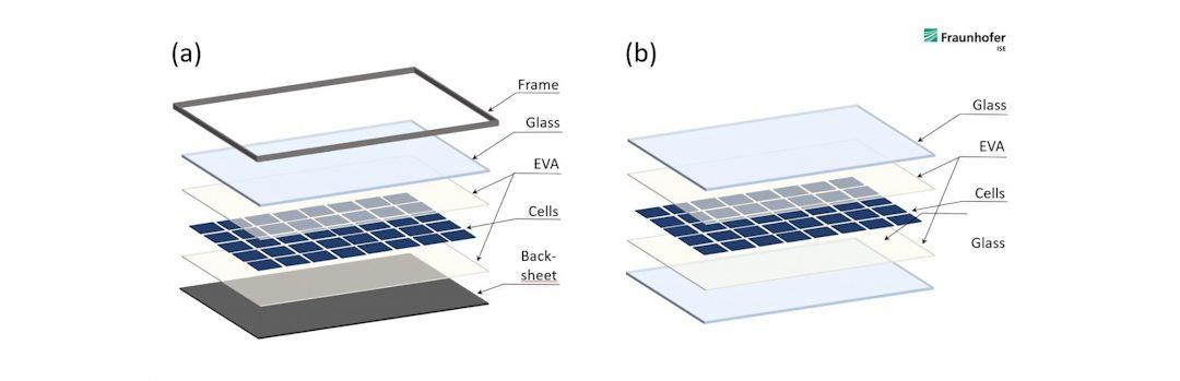 Glas-Glas-Module aus der EU haben die beste CO2-Bilanz